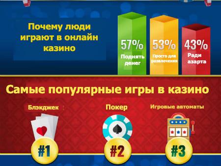 Игровые автоматы казино фараон играть бесплатно