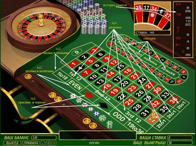 Игровые площадки казино