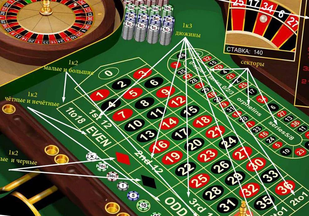 Казино рулетка играть на халявные деньги квазар казино зеркало